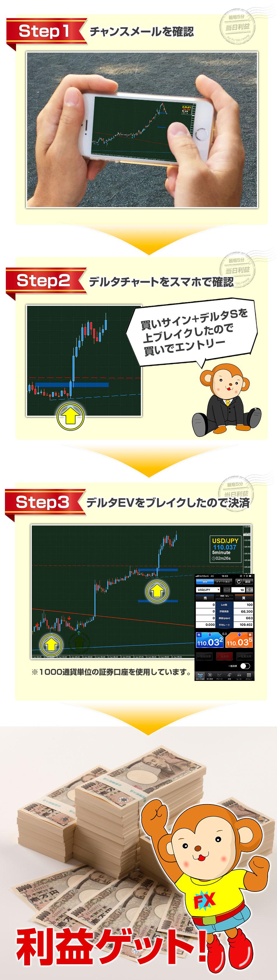 img_step